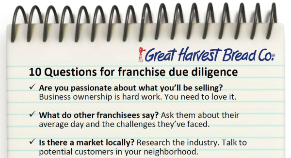 Finding a Great Franchise For You Takes Diligence
