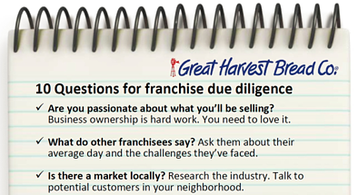 great franchise checklist resized 600