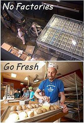 say_no_to_bread_factories