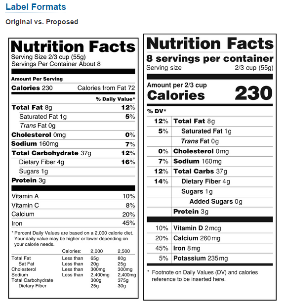 New Nutrition Labeling Requirements: Finalized And