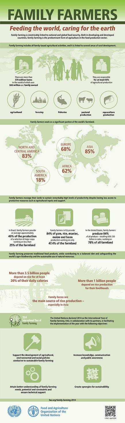 farming_infographic_WEB