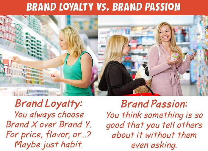 brand_loyalty_and_brand_passion