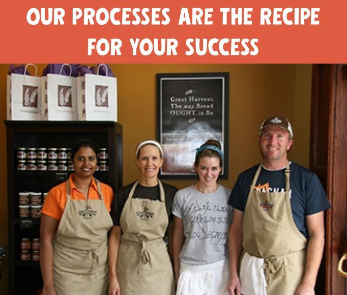 our_processes_are_the_recipe_for_your_success.jpg