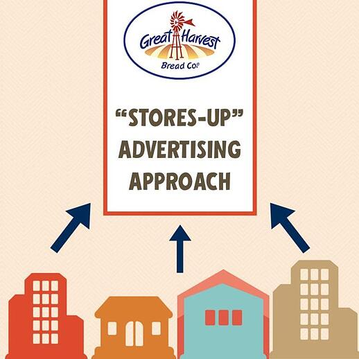 stores_up_advertising_approach