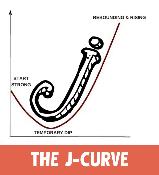 What You Need to Know About the J-Curve Before Opening Day